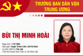 Sự nghiệp Trưởng ban Dân vận Trung ương Bùi Thị Minh Hoài