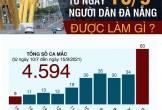 Từ ngày 16/9 người dân Đà Nẵng được làm gì?